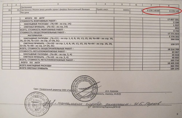 У российского губернатора обнаружили «золотой» унитаз