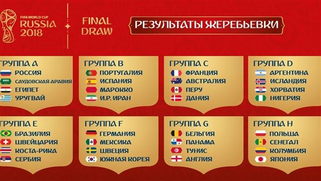 В Москве прошла жеребьевка финальной части ЧМ по футболу – 2018